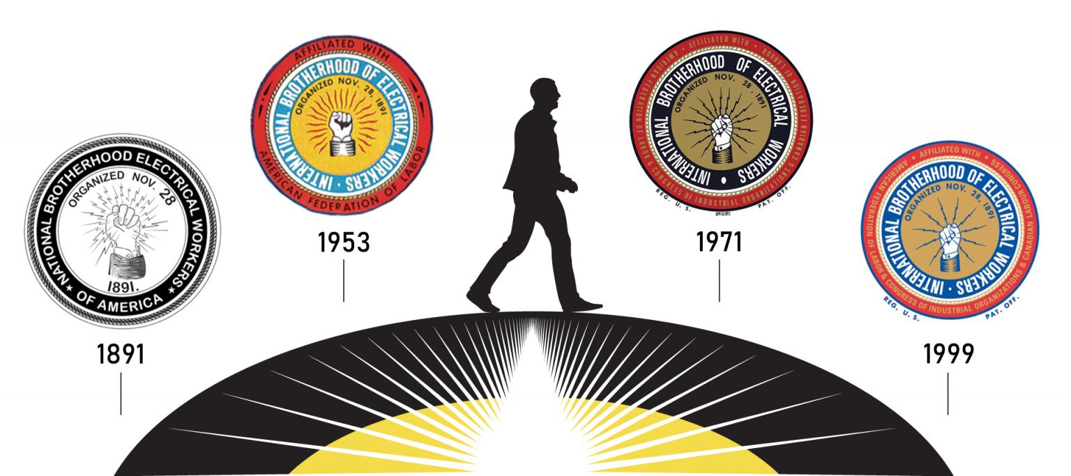 IBEW logo history